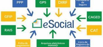 Software de controle de processos administrativos